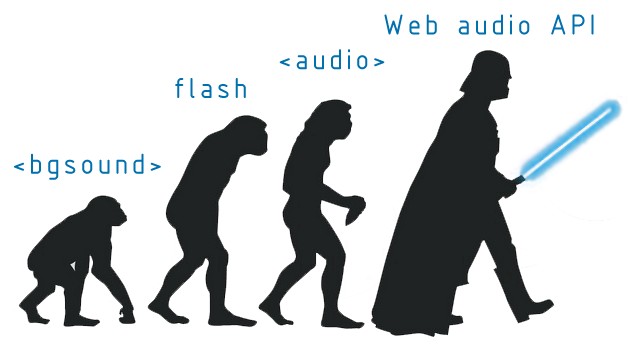 web audio api vs tag audio