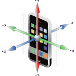 device_axes