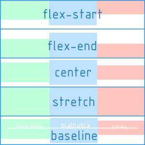 flex-align-items